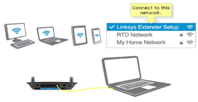 Fix Cannot Connect to Linksys Extender Issue