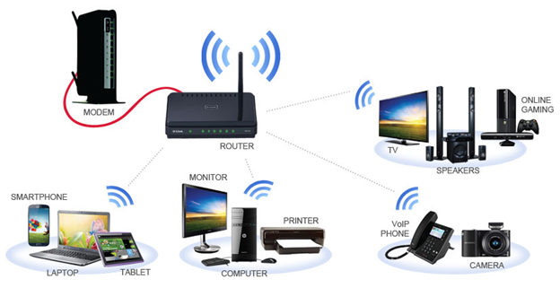 Top 3 Ways to Boost the Netgear WiFi Signals