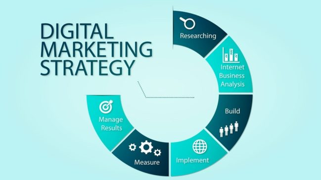 Digital Marketing Strategy Lessons to Take Into 2020